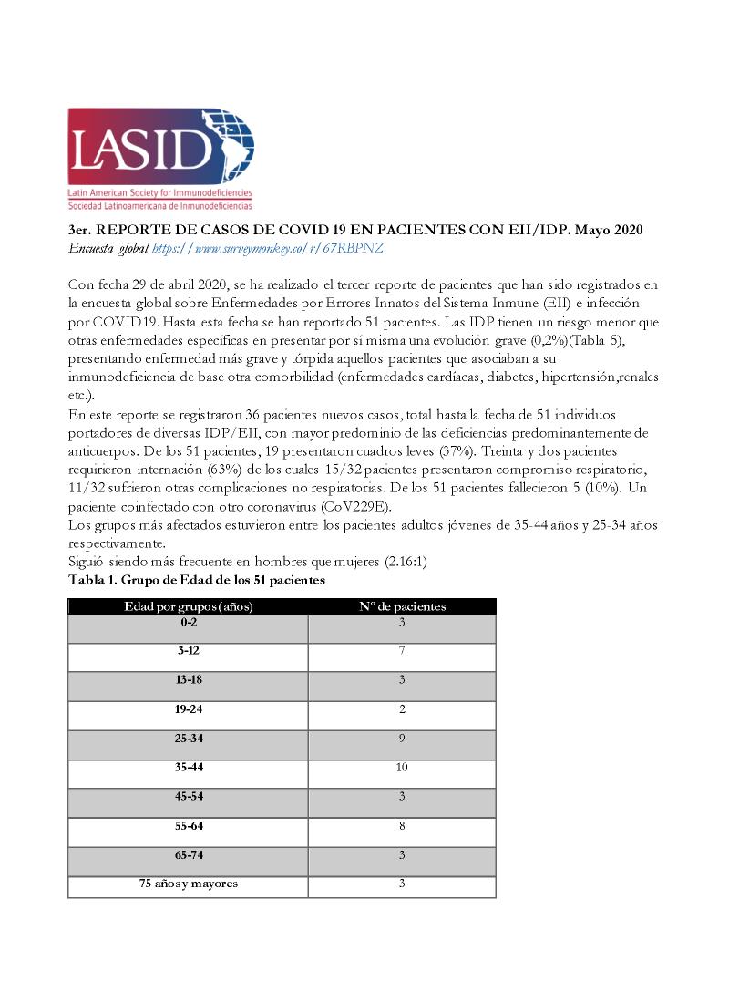 3er. Reporte de casos de COVID 19 en pacientes con EII/IDP. Mayo 2020